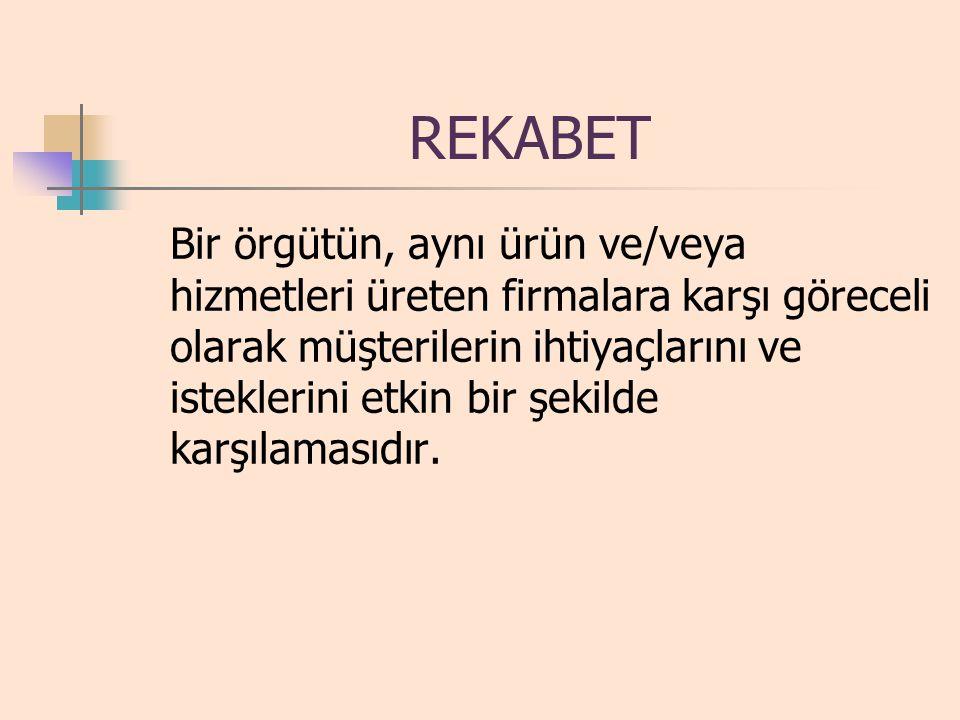 REKABET