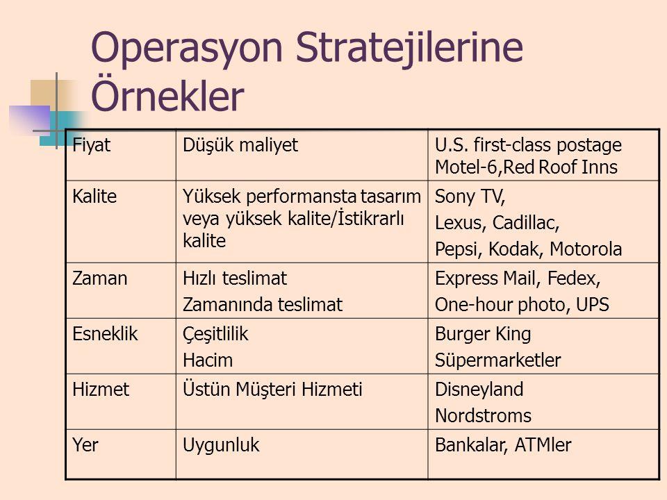 Operasyon Stratejilerine Örnekler