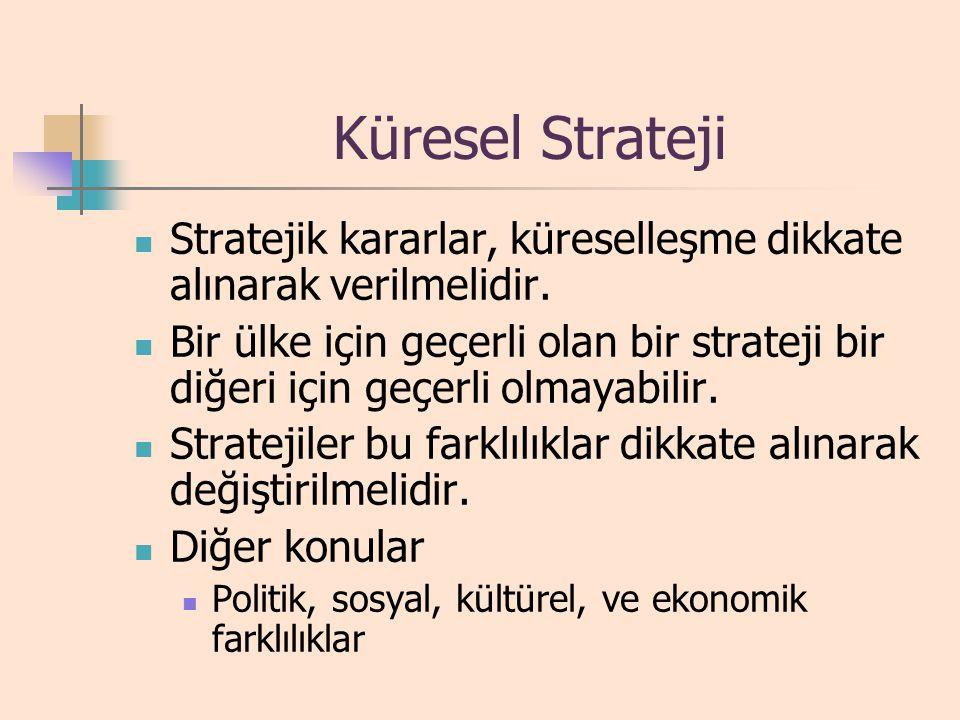 Küresel Strateji Stratejik kararlar, küreselleşme dikkate alınarak verilmelidir.