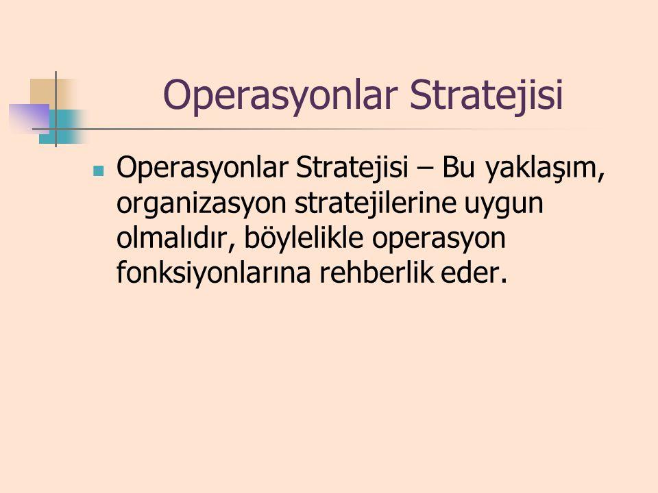 Operasyonlar Stratejisi