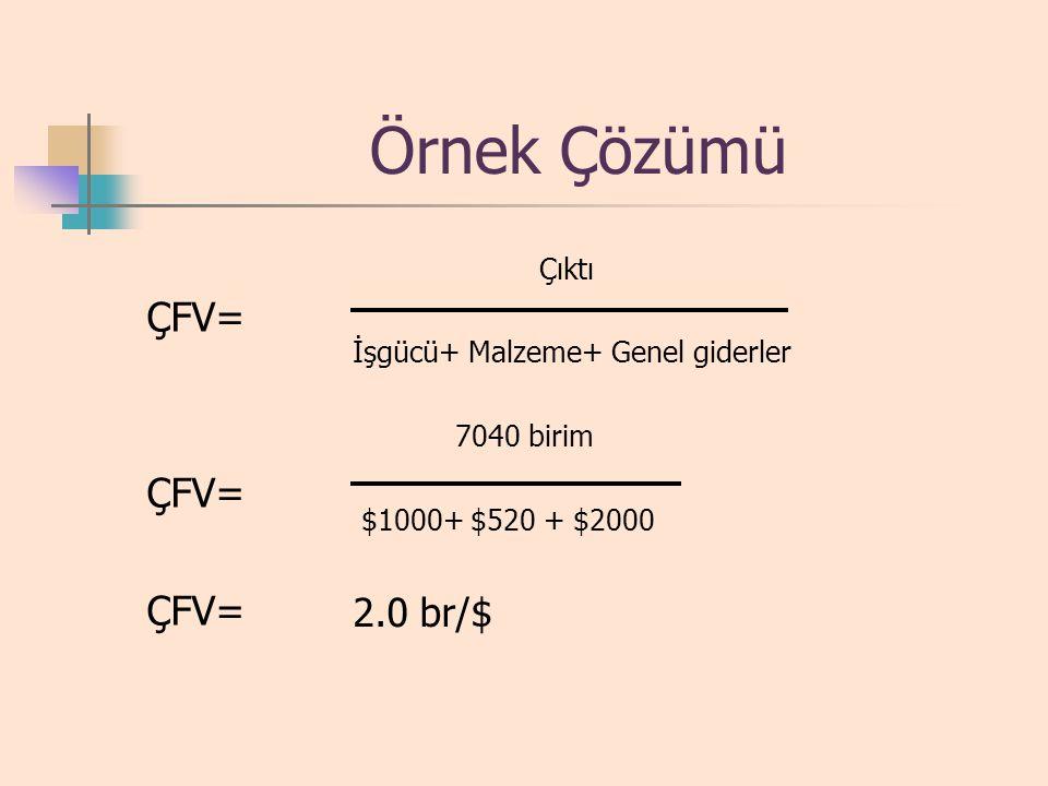 Örnek Çözümü ÇFV= 2.0 br/$ Çıktı İşgücü+ Malzeme+ Genel giderler
