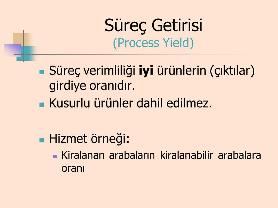Süreç Getirisi (Process Yield)