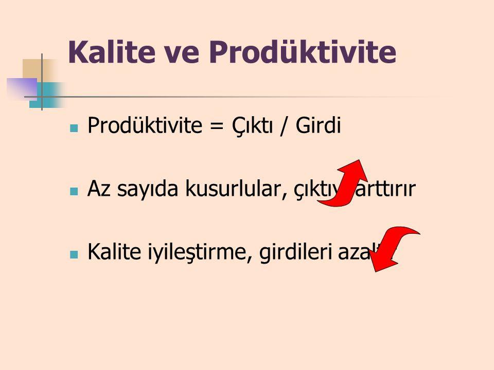 Kalite ve Prodüktivite