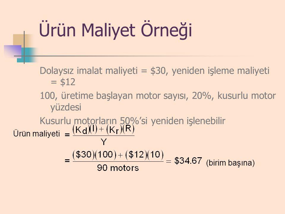 Ürün Maliyet Örneği Dolaysız imalat maliyeti = $30, yeniden işleme maliyeti = $12. 100, üretime başlayan motor sayısı, 20%, kusurlu motor yüzdesi.