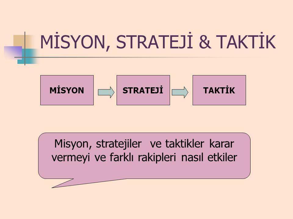 MİSYON, STRATEJİ & TAKTİK