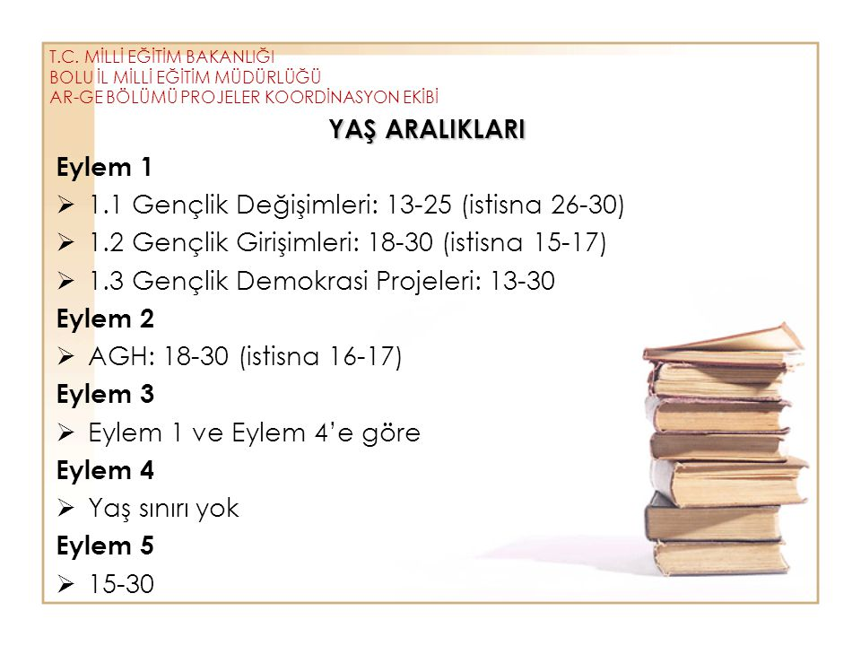 1.1 Gençlik Değişimleri: 13-25 (istisna 26-30)