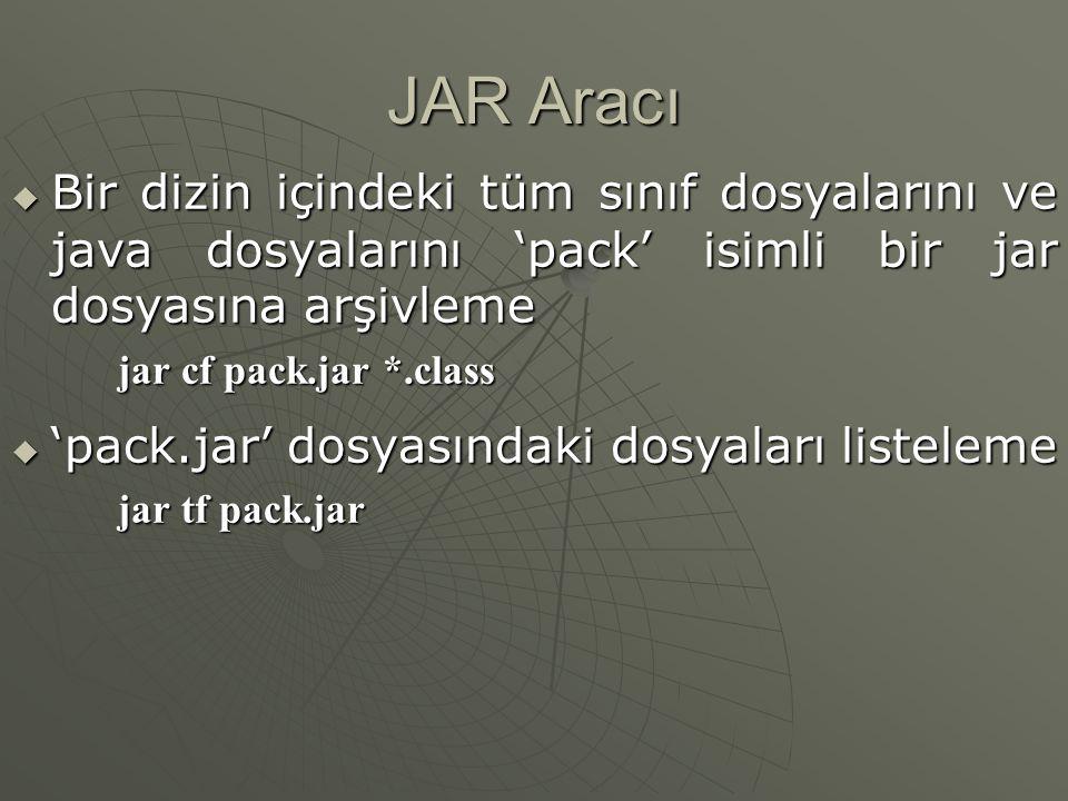 JAR Aracı Bir dizin içindeki tüm sınıf dosyalarını ve java dosyalarını 'pack' isimli bir jar dosyasına arşivleme.