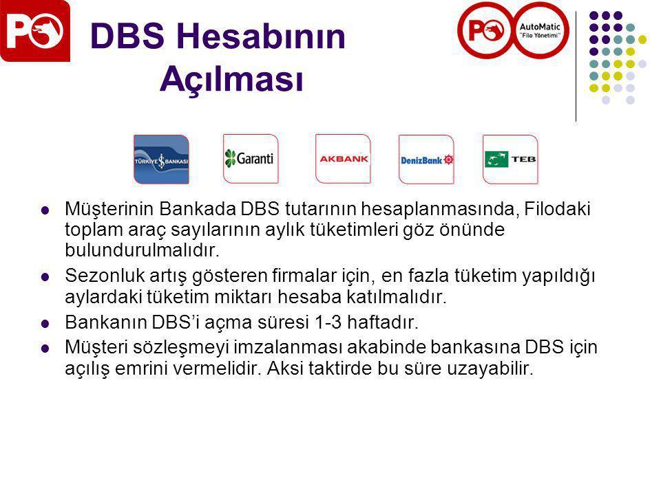 DBS Hesabının Açılması
