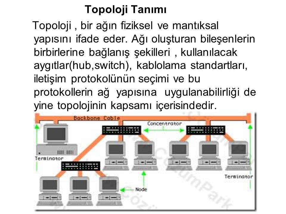 Topoloji Tanımı Topoloji , bir ağın fiziksel ve mantıksal yapısını ifade eder.