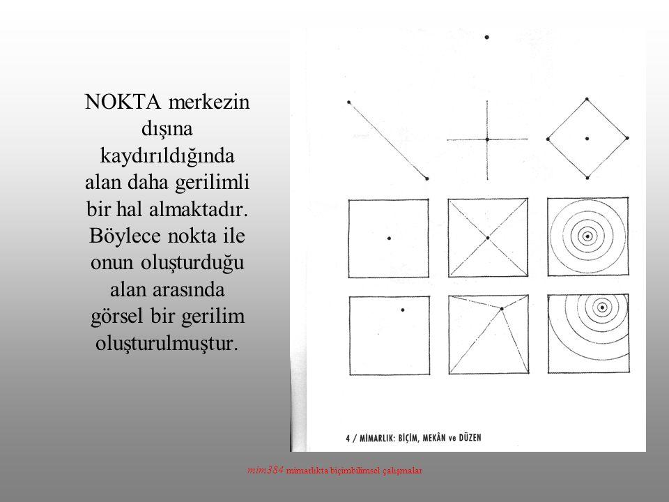 mim384 mimarlıkta biçimbilimsel çalışmalar