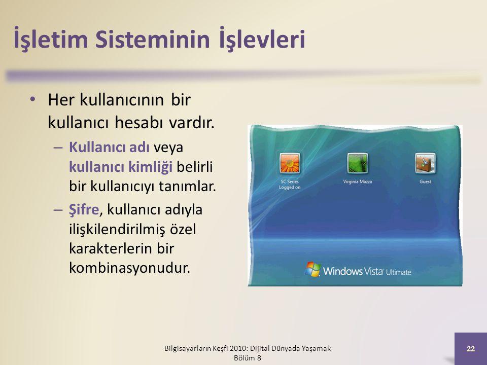 İşletim Sisteminin İşlevleri