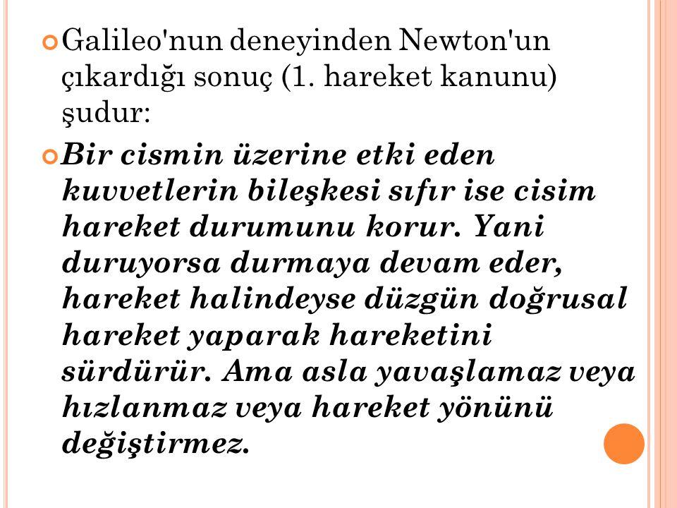 Galileo nun deneyinden Newton un çıkardığı sonuç (1