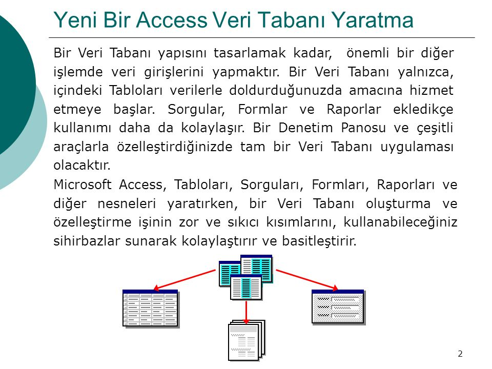 Yeni Bir Access Veri Tabanı Yaratma