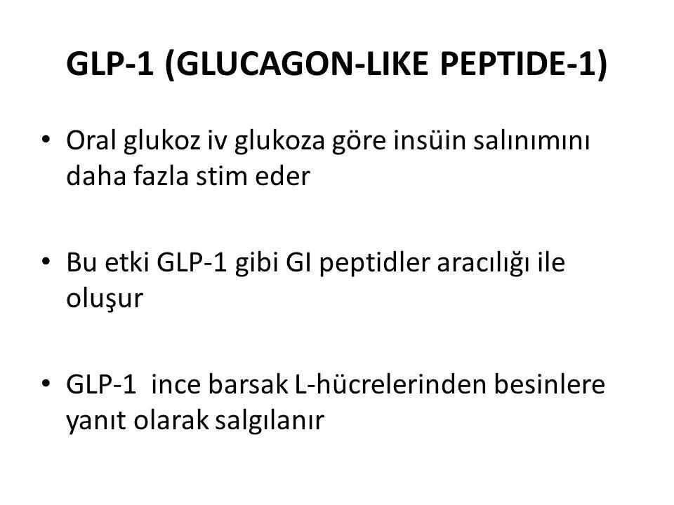 GLP-1 (GLUCAGON-LIKE PEPTIDE-1)