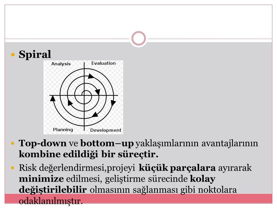 Spiral Top-down ve bottom–up yaklaşımlarının avantajlarının kombine edildiği bir süreçtir.