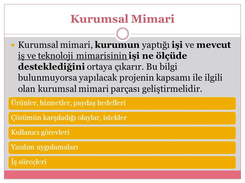 Kurumsal Mimari