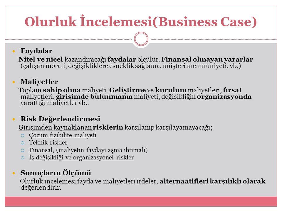 Olurluk İncelemesi(Business Case)