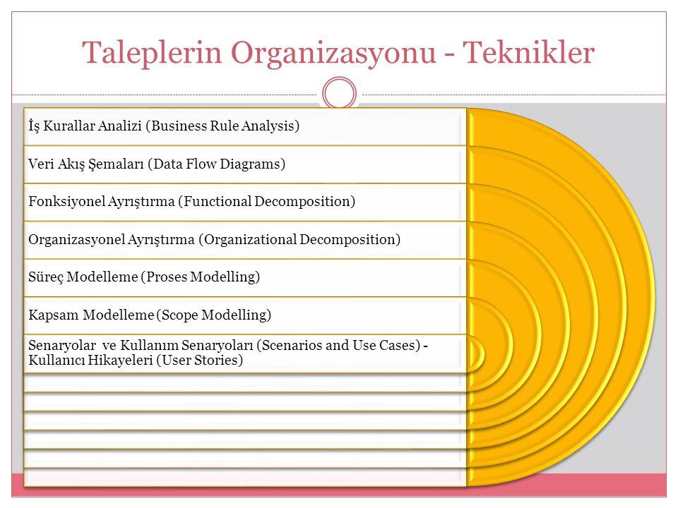 Taleplerin Organizasyonu - Teknikler