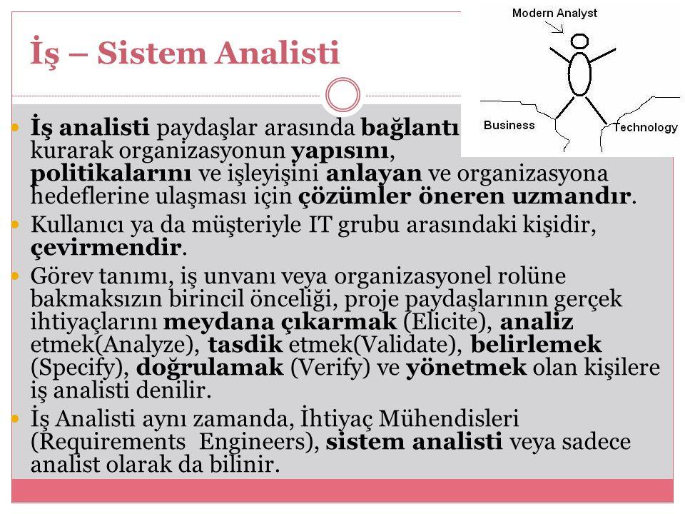 İş – Sistem Analisti
