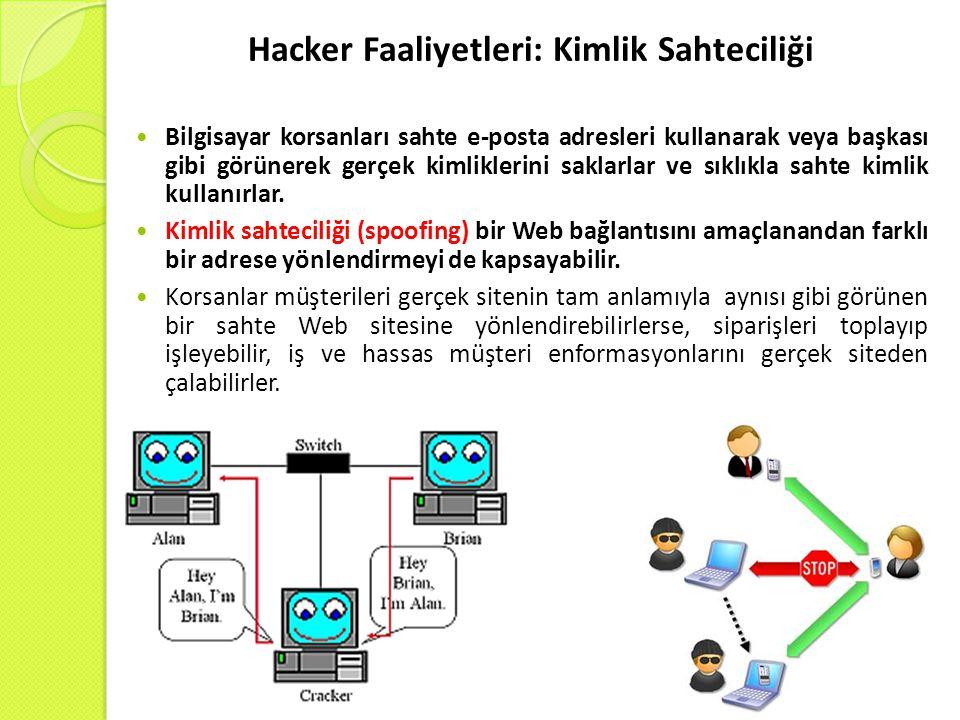 Hacker Faaliyetleri: Kimlik Sahteciliği