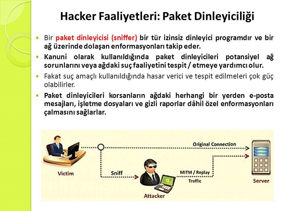 Hacker Faaliyetleri: Paket Dinleyiciliği