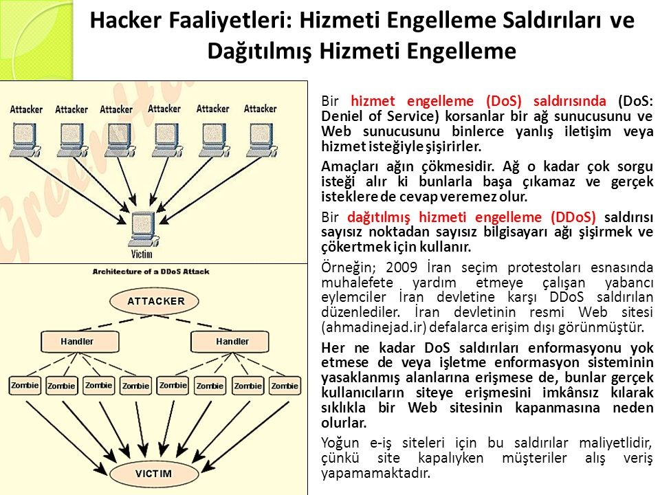 Hacker Faaliyetleri: Hizmeti Engelleme Saldırıları ve Dağıtılmış Hizmeti Engelleme