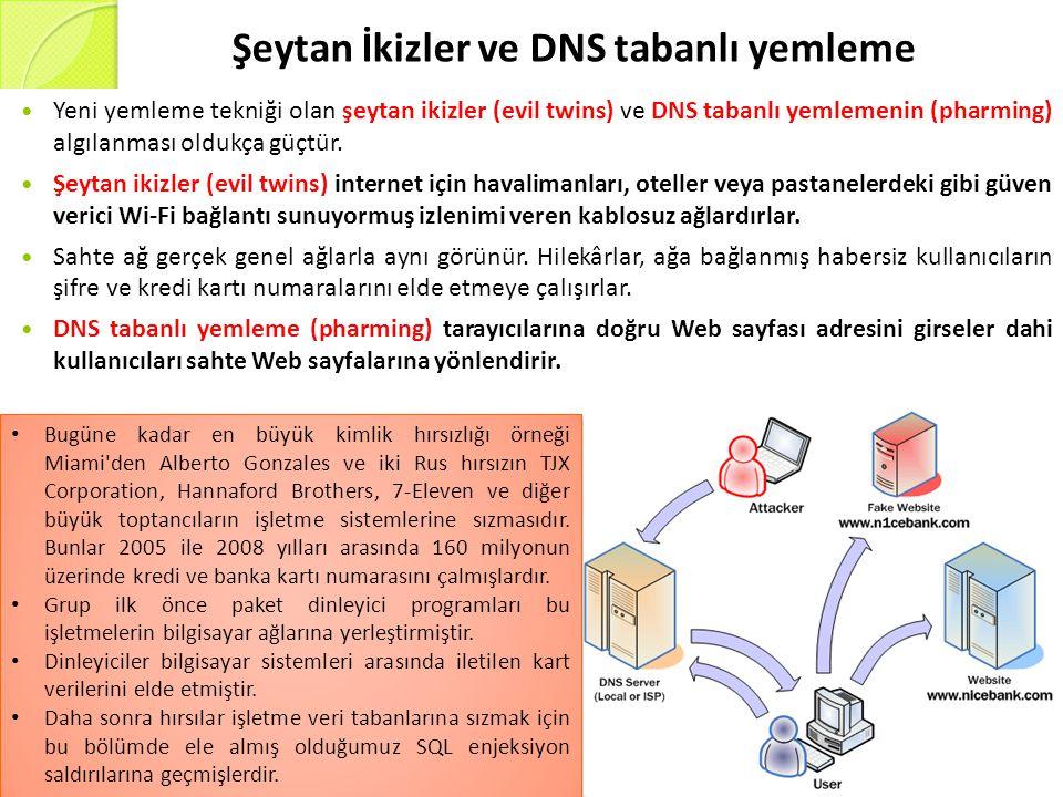 Şeytan İkizler ve DNS tabanlı yemleme