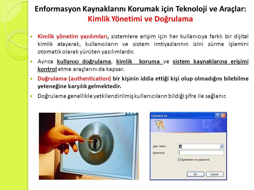 Enformasyon Kaynaklarını Korumak için Teknoloji ve Araçlar: Kimlik Yönetimi ve Doğrulama