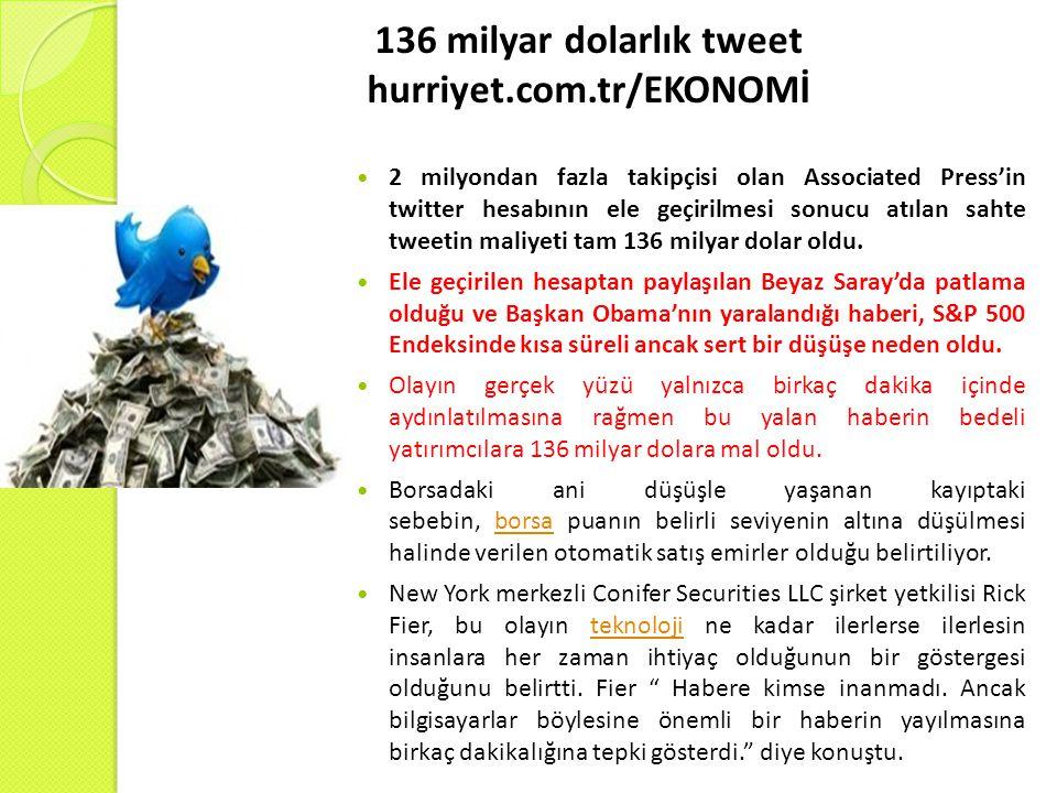 136 milyar dolarlık tweet hurriyet.com.tr/EKONOMİ
