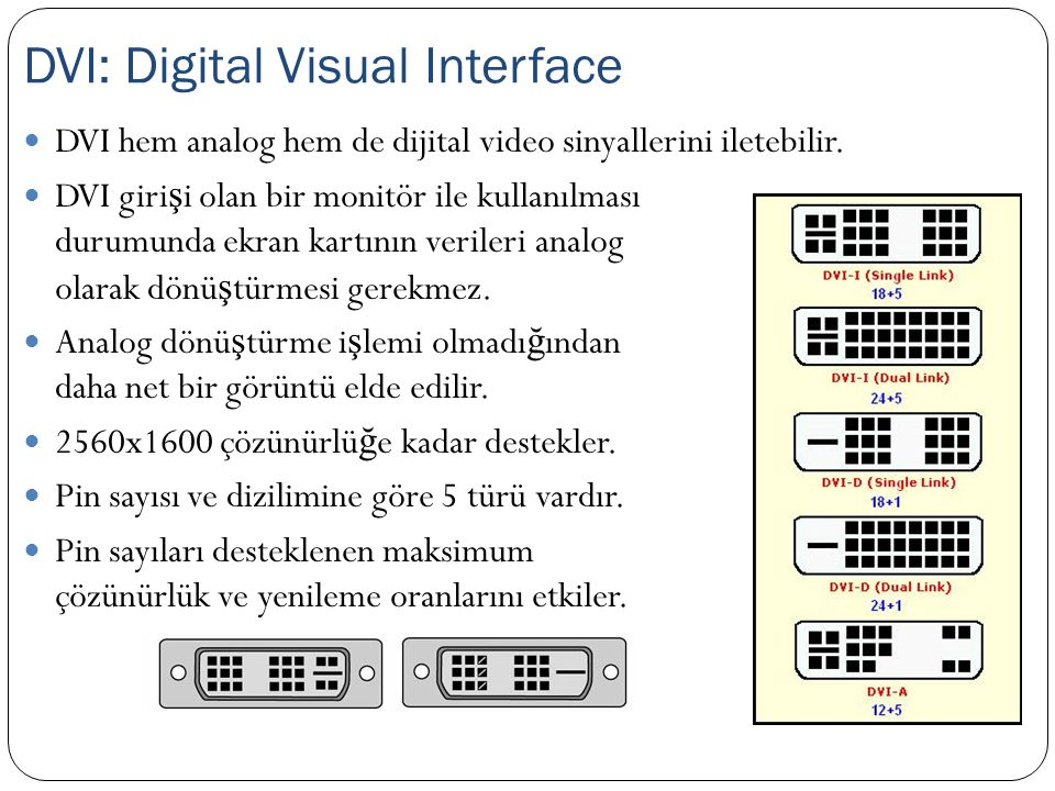 DVI: Digital Visual Interface