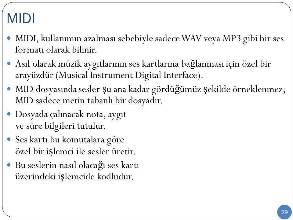 MIDI MIDI, kullanımın azalması sebebiyle sadece WAV veya MP3 gibi bir ses formatı olarak bilinir.