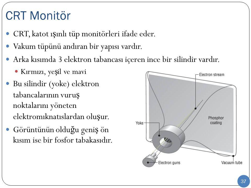 CRT Monitör CRT, katot ışınlı tüp monitörleri ifade eder.