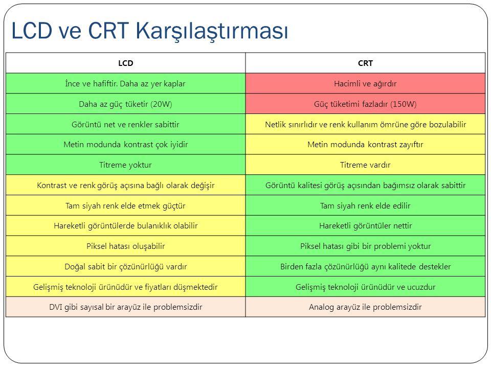LCD ve CRT Karşılaştırması