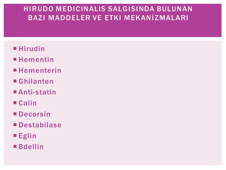 Hirudo Medicinalis salgIsInda bulunan bazI maddeler ve etki mekanİzmalarI