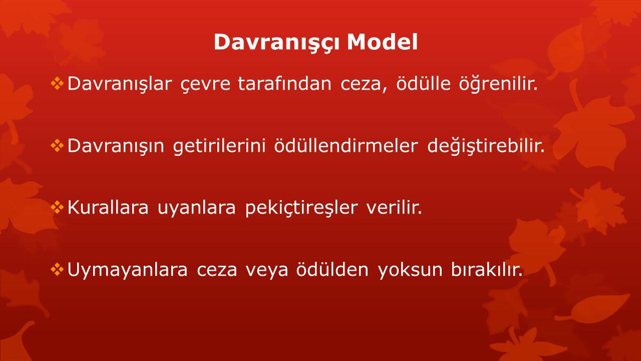 Davranışçı Model Davranışlar çevre tarafından ceza, ödülle öğrenilir.