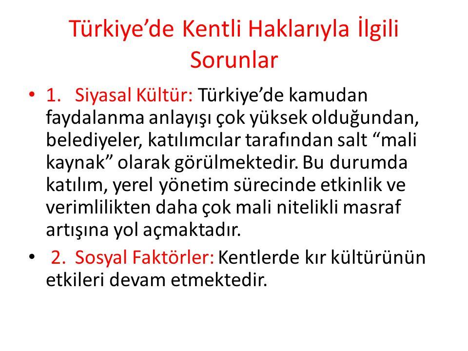 Türkiye'de Kentli Haklarıyla İlgili Sorunlar