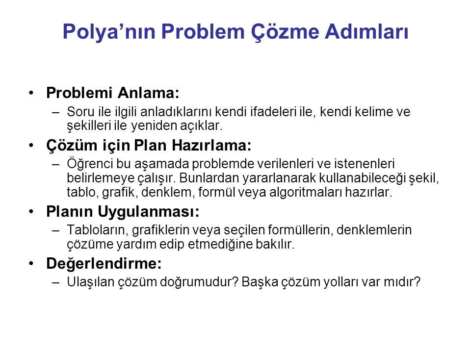 Polya'nın Problem Çözme Adımları