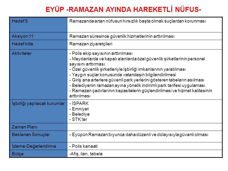 EYÜP -RAMAZAN AYINDA HAREKETLİ NÜFUS-