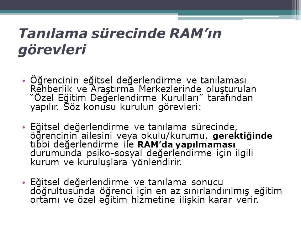 Tanılama sürecinde RAM'ın görevleri