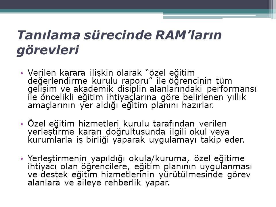 Tanılama sürecinde RAM'ların görevleri