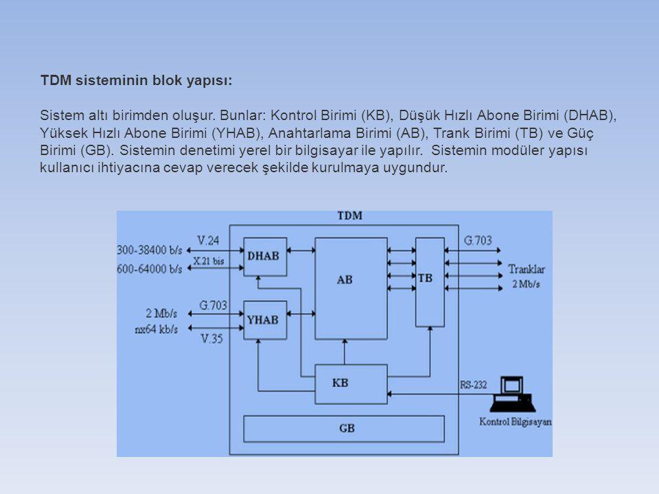 TDM sisteminin blok yapısı: Sistem altı birimden oluşur