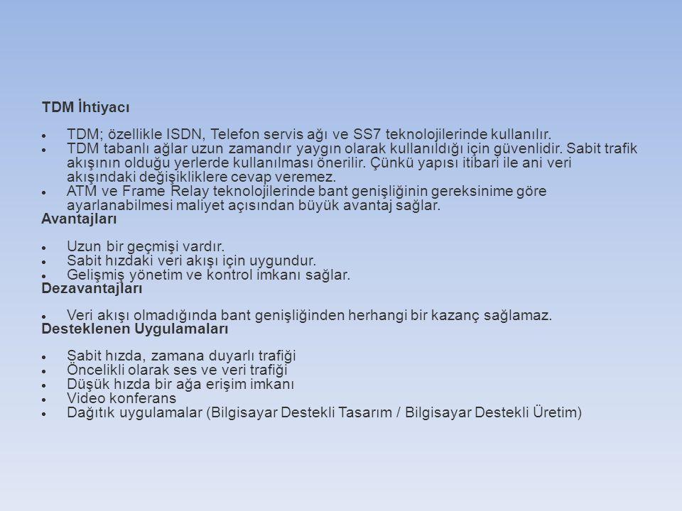 TDM İhtiyacı TDM; özellikle ISDN, Telefon servis ağı ve SS7 teknolojilerinde kullanılır.