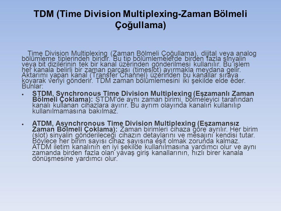 TDM (Time Division Multiplexing-Zaman Bölmeli Çoğullama)