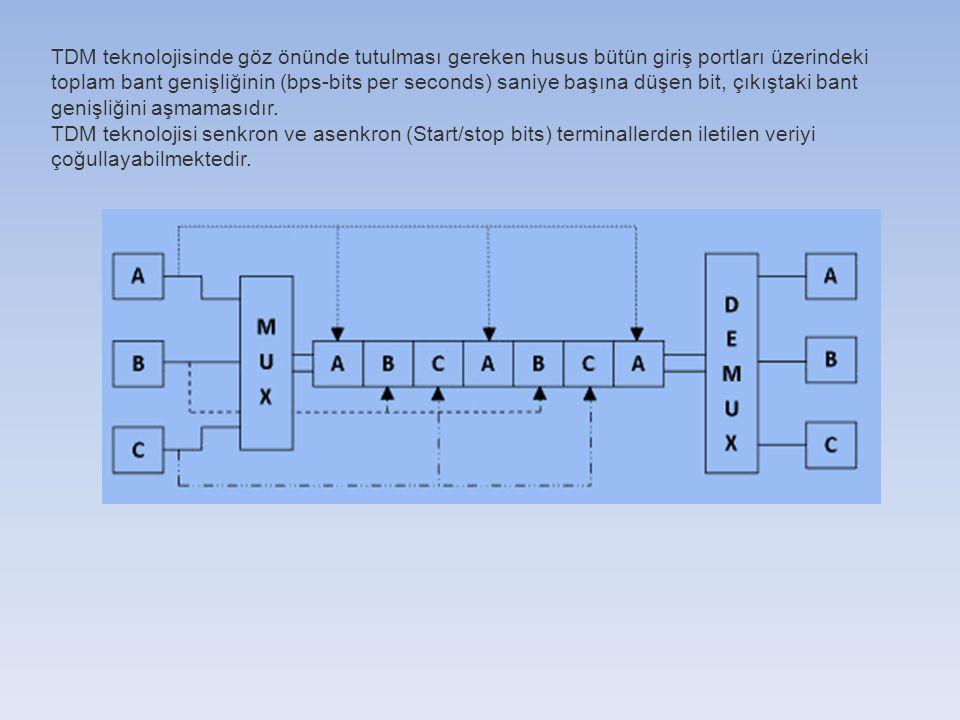 TDM teknolojisinde göz önünde tutulması gereken husus bütün giriş portları üzerindeki toplam bant genişliğinin (bps-bits per seconds) saniye başına düşen bit, çıkıştaki bant genişliğini aşmamasıdır.