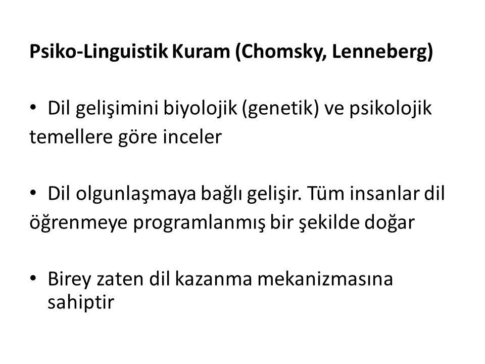 Psiko-Linguistik Kuram (Chomsky, Lenneberg)