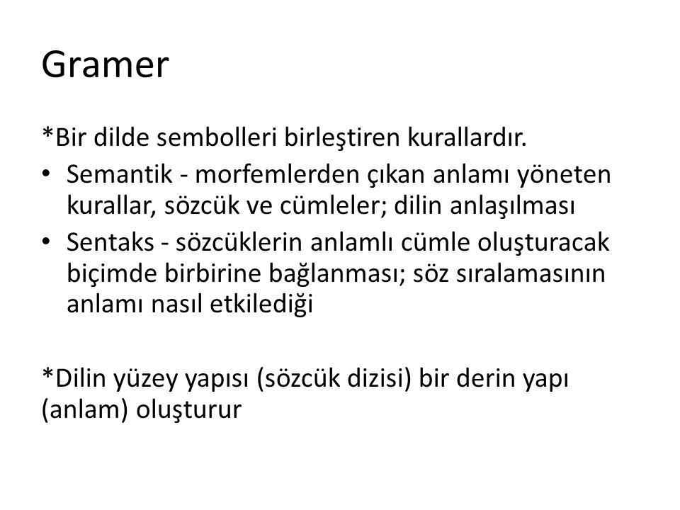 Gramer *Bir dilde sembolleri birleştiren kurallardır.