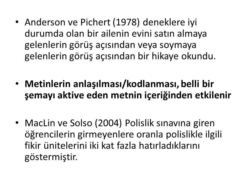 Anderson ve Pichert (1978) deneklere iyi durumda olan bir ailenin evini satın almaya gelenlerin görüş açısından veya soymaya gelenlerin görüş açısından bir hikaye okundu.