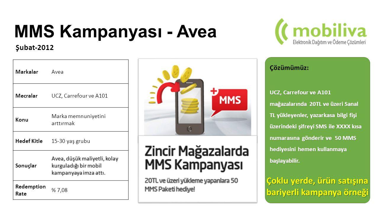 MMS Kampanyası - Avea Çoklu yerde, ürün satışına
