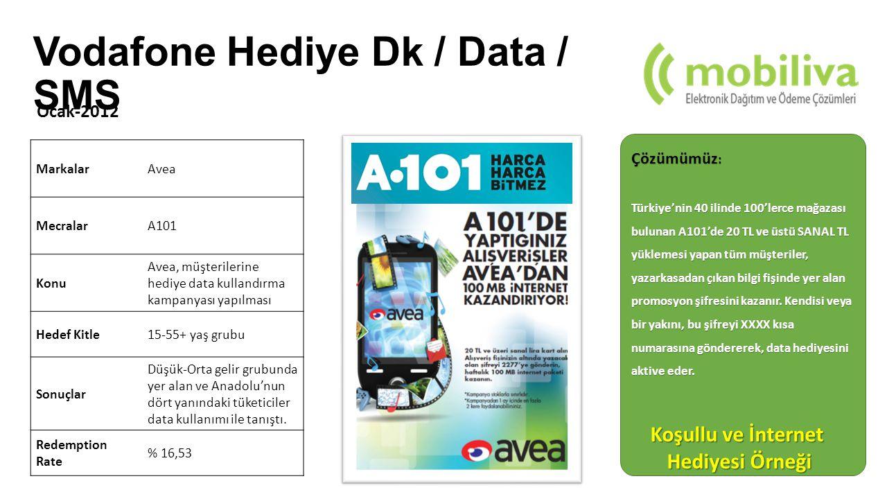 Vodafone Hediye Dk / Data / SMS