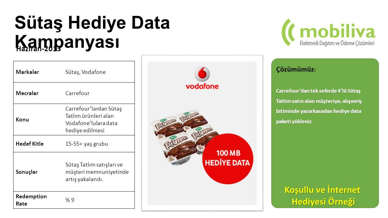 Sütaş Hediye Data Kampanyası